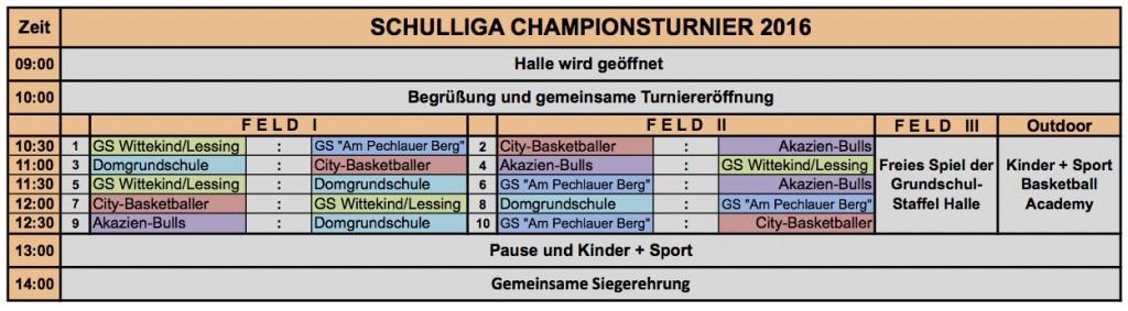 2016 06-10 SL Champions Vorschau Head
