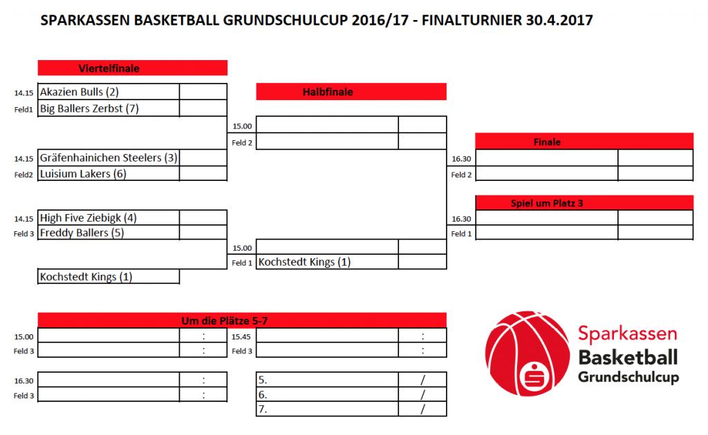 Turnierplan Sachsen